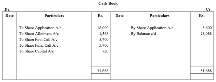 TS Grewal Accountancy Class 12 Solutions Chapter 8 Accounting for ShareTS Grewal Accountancy Class 12 Solutions Chapter 8 Accounting for Share Capital image - 301 Capital image - 301