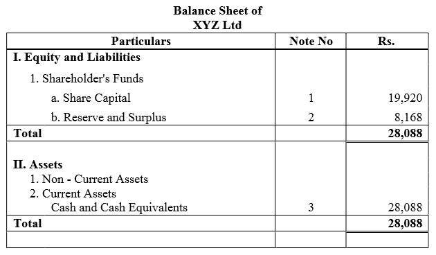 TS Grewal Accountancy Class 12 Solutions Chapter 8 Accounting for Share Capital image - 304