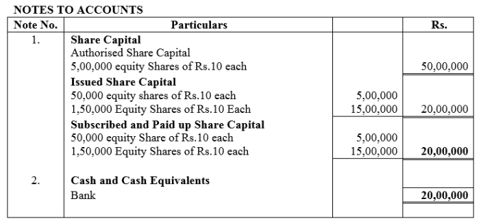 TS Grewal Accountancy Class 12 Solutions Chapter 8 Accounting for Share Capital image - 4