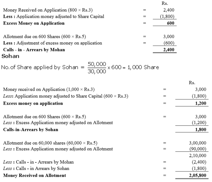 TS Grewal Accountancy Class 12 Solutions Chapter 8 Accounting for Share Capital image - 53