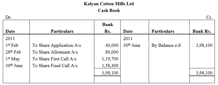TS Grewal Accountancy Class 12 Solutions Chapter 8 Accounting for Share Capital image - 57