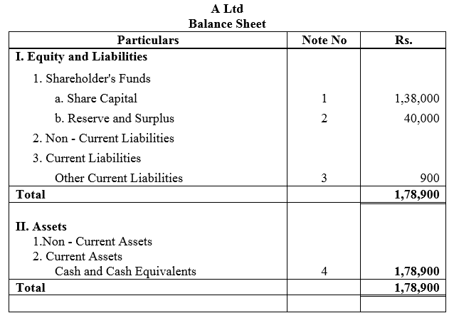 TS Grewal Accountancy Class 12 Solutions Chapter 8 Accounting for Share Capital image - 64