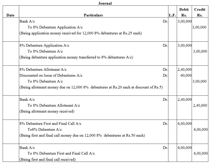 TS Grewal Accountancy Class 12 Solutions Chapter 9 Issue of Debentures image - 16
