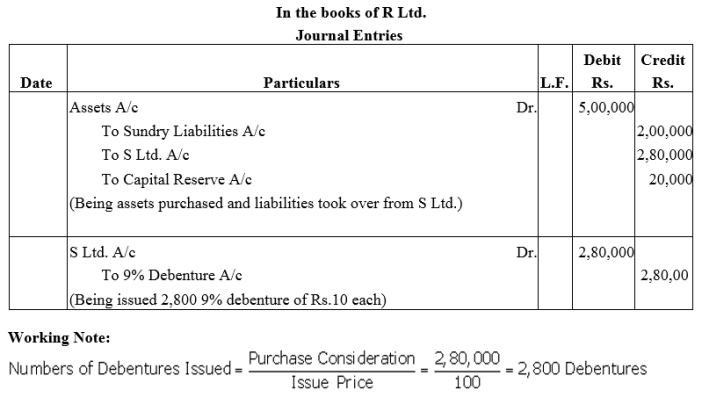 TS Grewal Accountancy Class 12 Solutions Chapter 9 Issue of Debentures image - 33