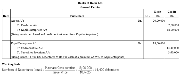 TS Grewal Accountancy Class 12 Solutions Chapter 9 Issue of Debentures image - 34