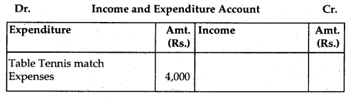 NCERT Solutions for Class 12 Accountancy Chapter 1 Accounting for Not for Profit Organisation 2