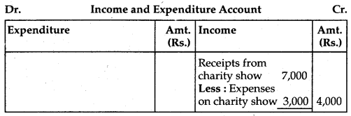 NCERT Solutions for Class 12 Accountancy Chapter 1 Accounting for Not for Profit Organisation 4