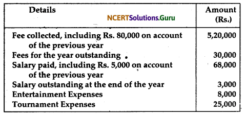 NCERT Solutions for Class 12 Accountancy Chapter 1 Accounting for Not for Profit Organisation 40