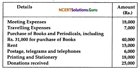 NCERT Solutions for Class 12 Accountancy Chapter 1 Accounting for Not for Profit Organisation 41