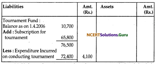 NCERT Solutions for Class 12 Accountancy Chapter 1 Accounting for Not for Profit Organisation 47