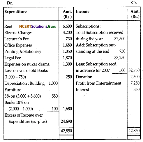 NCERT Solutions for Class 12 Accountancy Chapter 1 Accounting for Not for Profit Organisation 54