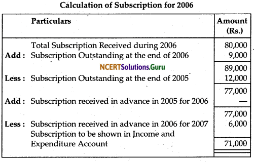 NCERT Solutions for Class 12 Accountancy Chapter 1 Accounting for Not for Profit Organisation 7