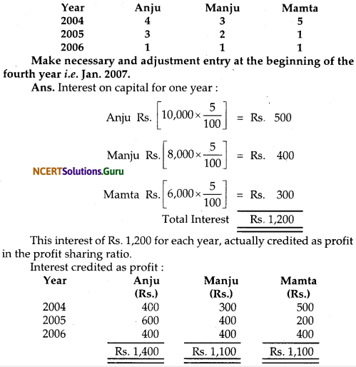 NCERT Solutions for Class 12 Accountancy Chapter 2 Accounting for Partnership Basic Concepts 100