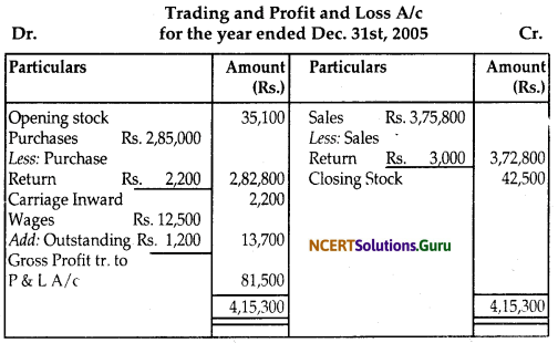 NCERT Solutions for Class 12 Accountancy Chapter 2 Accounting for Partnership Basic Concepts 107