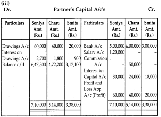NCERT Solutions for Class 12 Accountancy Chapter 2 Accounting for Partnership Basic Concepts 11