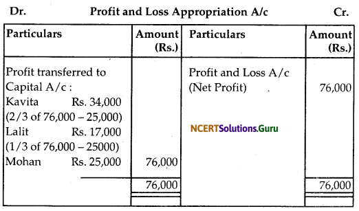 NCERT Solutions for Class 12 Accountancy Chapter 2 Accounting for Partnership Basic Concepts 14