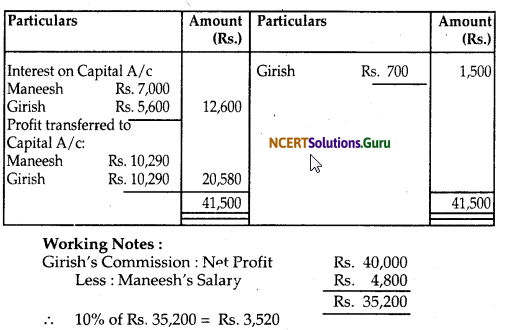 NCERT Solutions for Class 12 Accountancy Chapter 2 Accounting for Partnership Basic Concepts 32