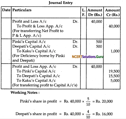 NCERT Solutions for Class 12 Accountancy Chapter 2 Accounting for Partnership Basic Concepts 63