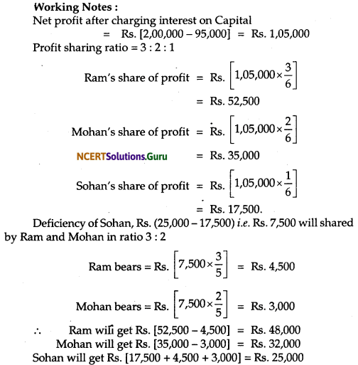 NCERT Solutions for Class 12 Accountancy Chapter 2 Accounting for Partnership Basic Concepts 77