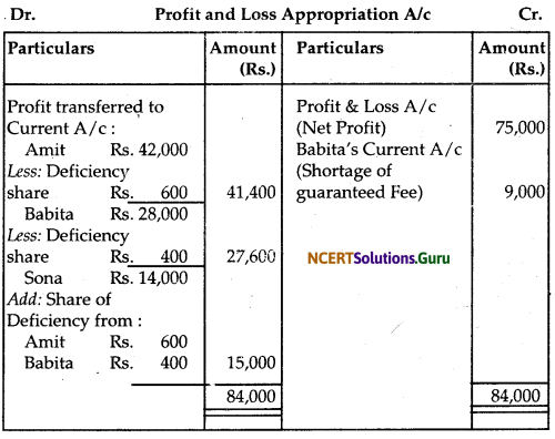 NCERT Solutions for Class 12 Accountancy Chapter 2 Accounting for Partnership Basic Concepts 78