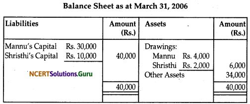 NCERT Solutions for Class 12 Accountancy Chapter 2 Accounting for Partnership Basic Concepts 85