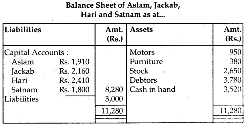 NCERT Solutions for Class 12 Accountancy Chapter 3 Reconstitution of Partnership Firm Admission of a Partner 16