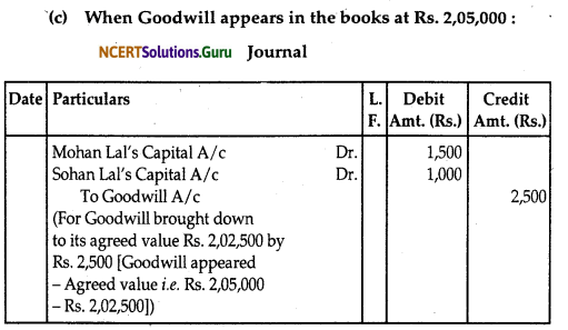 NCERT Solutions for Class 12 Accountancy Chapter 3 Reconstitution of Partnership Firm Admission of a Partner 92