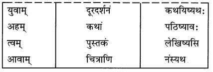NCERT Solutions for Class 6 Sanskrit Chapter 9 क्रीडास्पर्धा 3