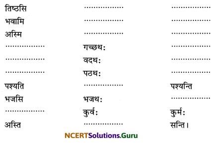 Class 6 Sanskrit Grammar Book Solutions लकाररूपाणि 6