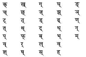 Class 6 Sanskrit Grammar Book Solutions वर्णमाला