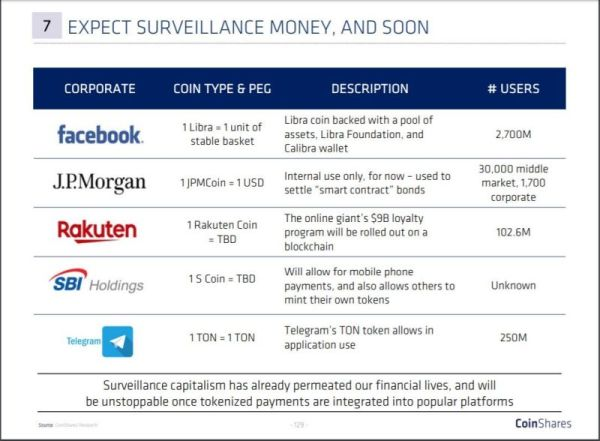 expect surveillance money2 - Three Big Things: The Most Important Forces Shaping the World