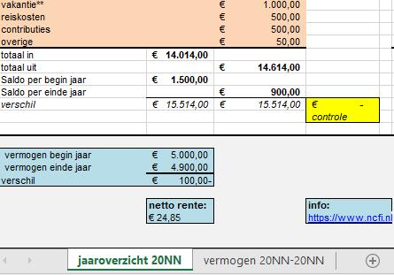 Excel rekenhulp voor rekening en verantwoording bij bewind