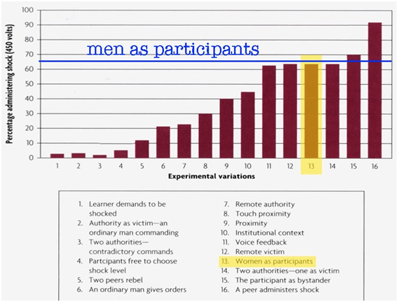 nikita-coulombe-man-as-participants-chart