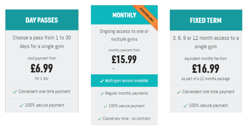 PureGym Price