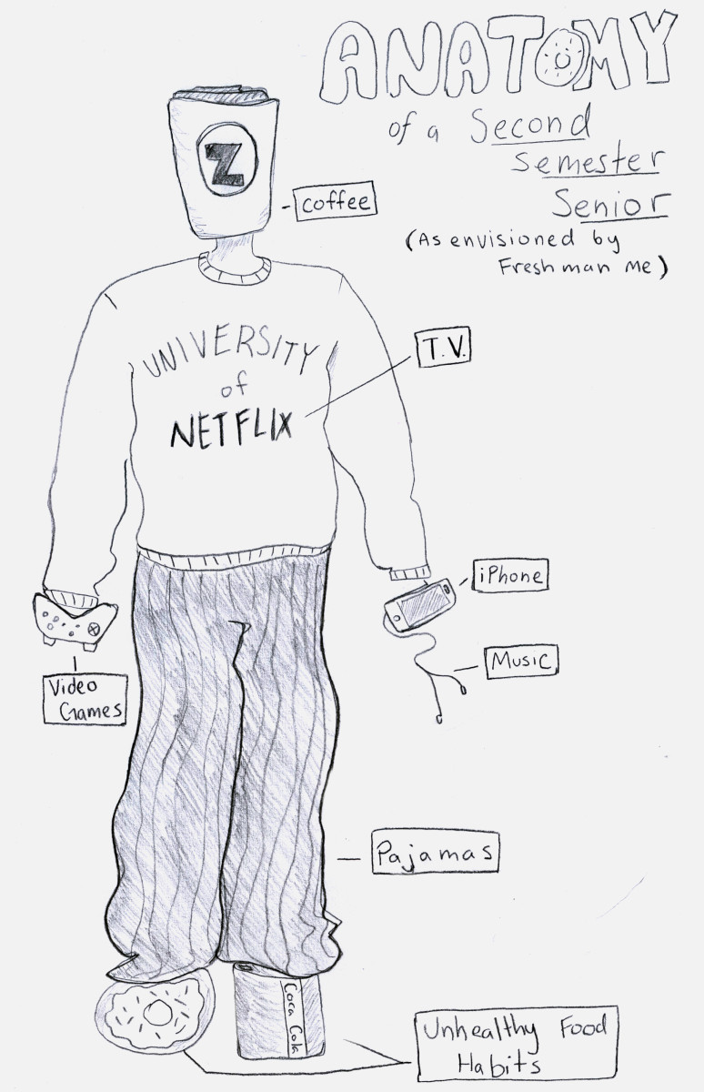 Anatomy of a Second Semester Senior (As Envisioned By My Freshman Self)