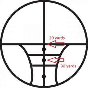 Having problems sighting in my scope. Need some help