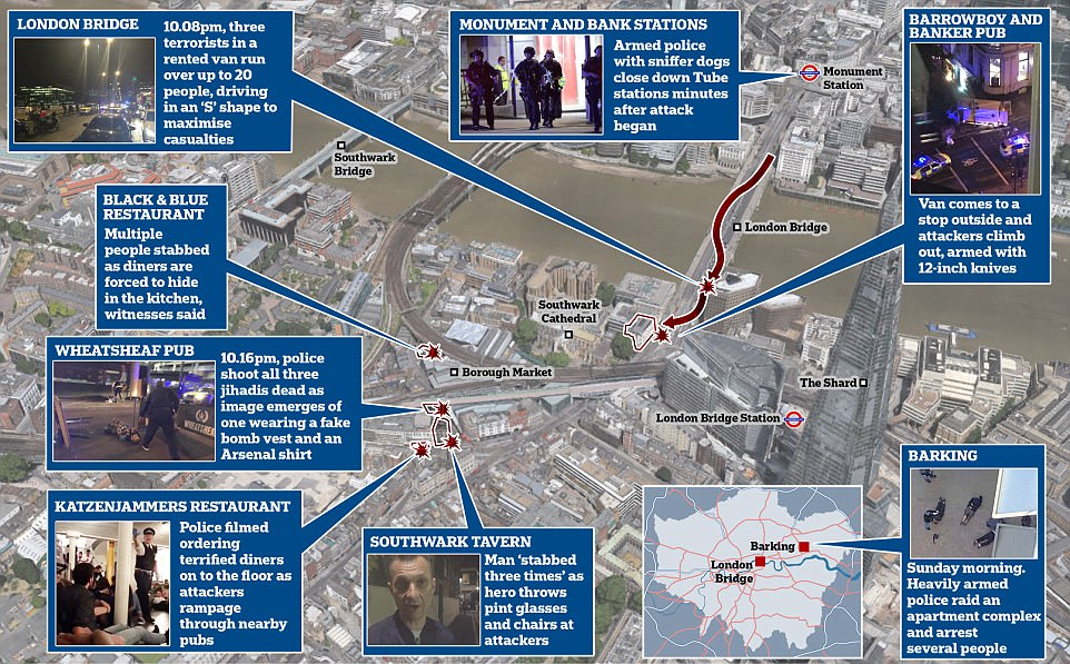 Picture Credit DAILY MAIL re London Bridge Attack