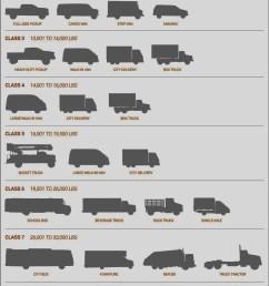 kenworth truck dimension [ 900 x 1308 Pixel ]