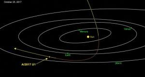 Nasa: um objeto passou por baixo da Terra