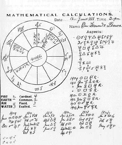 astrólogo Fernando Pessoa
