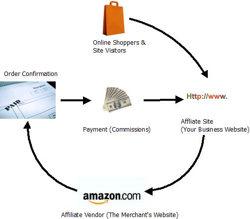 affiliate-marketing-for-small-companies