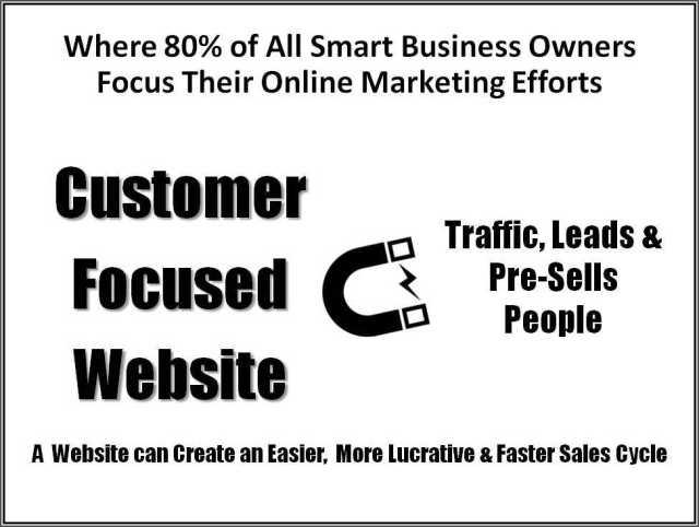 do_you_need_website