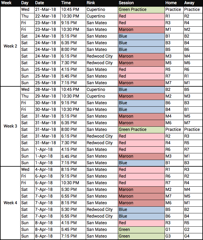 First 3 Weeks.png