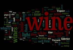 A word cloud of the most frequently used words in the NC Wine Month Challenge.