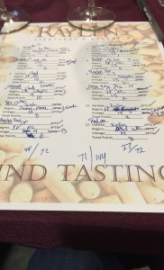 Blind Tasting Final Score