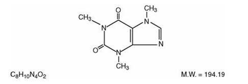 NDC 10702-253 Butalbital, Acetaminophen And Caffeine
