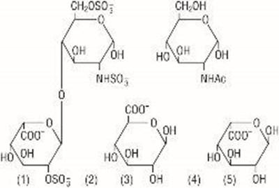 NDC 0264-9872 Heparin Sodium In Sodium Chloride Heparin