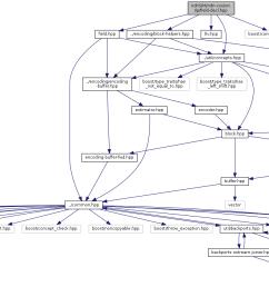 diagram of lp field [ 2737 x 903 Pixel ]
