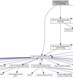 diagram of lp field [ 2661 x 749 Pixel ]