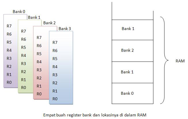 4bankregister